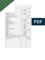 Estructura Financiera