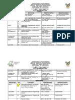 Cronograma de Actividades Telesecundaria 2012-2013