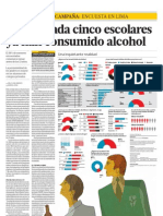 Tres de Cada Cinco Escolares Ya Han Consumido Alcohol