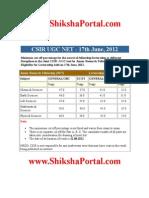 Cut–off CSIR UGC NET - June 2012 (www.ShikshaPortal.com)