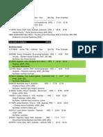 JAndersonCEPD Excel