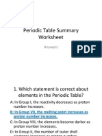 Periodic Table Summary WS