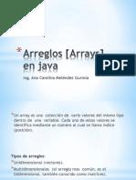 Arreglos [Arrays] en Java