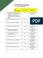 Prolegnas Daftar Prolegnas RUU PrioritasTahun Anggaran 2012