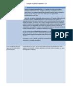 Código de contratos Públicos - Perguntas Frequentes