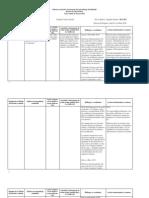 Informe Anual de Assessment (2011-2012) - Geografía