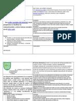 Apuntes Redes Sociales-correo Electronico