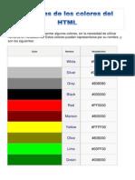 Nombres de Los Colores de HTML