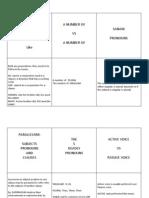 Macjas - SC Flashcards v1.1