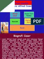 Teori Konflik Coser Presentasi