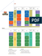 FullTime Curriculum Diagram