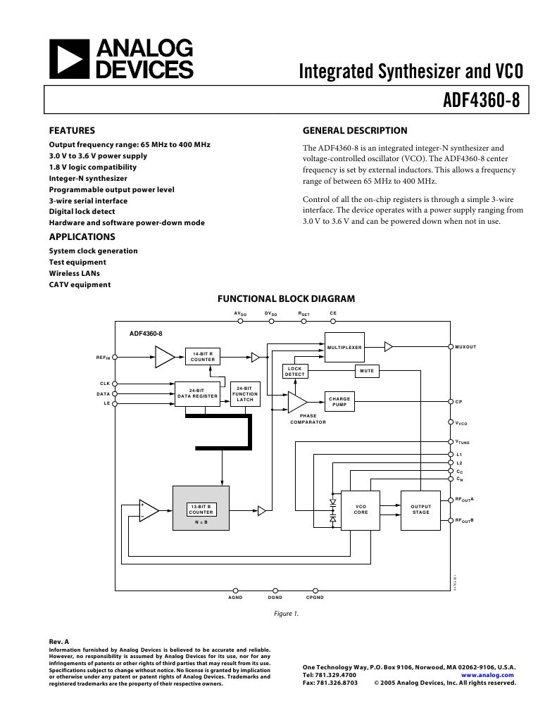 Ad4360 8 65 400 Mhz Integrated Synthesizer And Vco Analog 1kh Synthetic Inductor Circuit Diagram Electrostatic Discharge Inductance