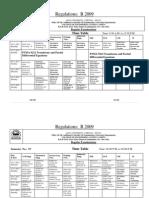 R2009 - Semester II,IV,VI