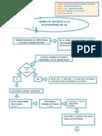 Flujograma Subir Archivo a La Plataforma de La Umg.doc222222
