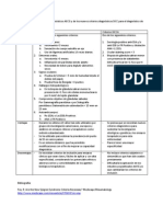 Comparación de los criterios diagnósticos AECG y de los nuevos criterios diagnósticos SICC para el diagnóstico de Síndrome de Sjogren