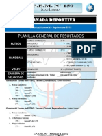 Resultados General Jornada Deportiva 2012 Ipem 150 Juan Larrea
