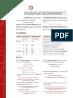 Scheda1_GliArticoli-2
