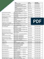 la liste des livres disponibles dans la bibliothèque