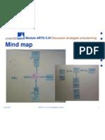 Mindmap-2008.Courtesy From ARTS.uniofBonn