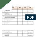 Examination Schedule Sem 3