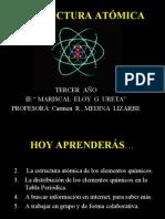 Ley Periodica[1]Internet Diapositivas