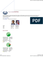 2012 Presidential Race-Oct funds raised