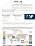 Glencore Fact Sheet