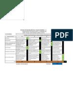 rúbrica para coevaluación corregida octubre  2012 (3)