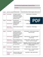 Cronograma III - Congreso Derechos Fundamentales y Derecho Penal