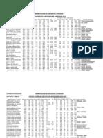 Copia de Composición1 Pastos y Forrajes