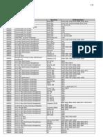 ASTM Steel 분류표