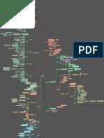 Macro Econ Midterm 1 (PDF)