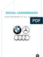 Social Leaderboard_Indian Luxury Car Brands_31 August 2012