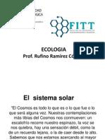 3 Radiacion Solar
