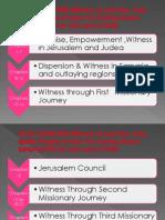 Acts Summary