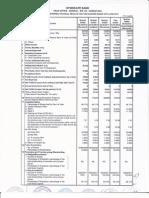 FinancialResult_30062012