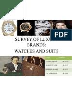 Analysis of Luxury Brands in Mumbai