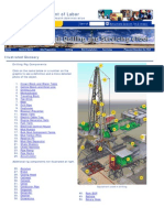 Drilling Rig Components (Illustrated Glossary)