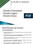 Metodologia del diseño Conceptual