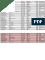 Sugestão para votação estratégica de vereadores em Campos dos Goytacazes - Eleições 2012