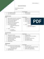 Government 2301 - Final Exam Review