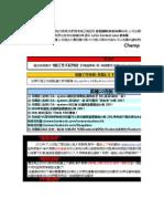 台灣愛美瞳  零售+批發+代理價 1003