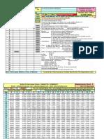 Premium Calculator for LIC JEEVAN ANKUR Mr. Arul Murugan