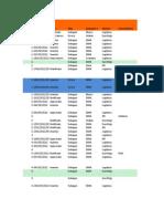 SoftwareTaskListSIMA_02102012