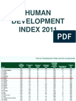 Human Developement Index 2011