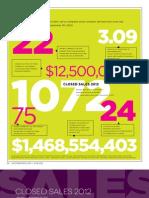 Numbers / Closed Sales 2012