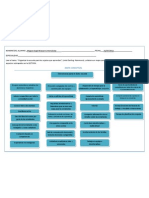 ACTIVIDAD6_B3_ELABORACIÓN DE MAPA CONCEPTUAL (1)