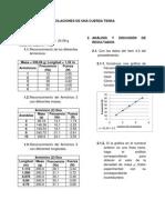 Informe (Lab 3) Oscilaciones de Una Cuerda Tensa 2012