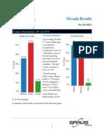 Full Nevada Poll