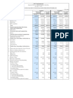 C&C Constructions Q1FY2012 Result Table